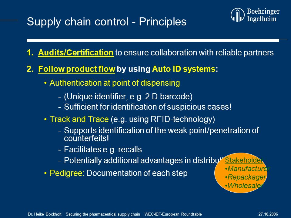 27.10.2006Dr. Heike Bockholt Securing the pharmaceutical supply chain WEC-IEF-European Roundtable Supply chain control - Principles 1.Audits/Certifica