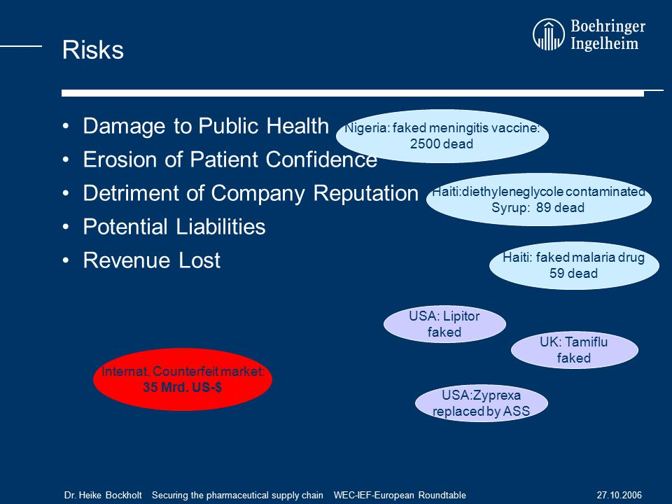 27.10.2006Dr. Heike Bockholt Securing the pharmaceutical supply chain WEC-IEF-European Roundtable Risks Damage to Public Health Erosion of Patient Con