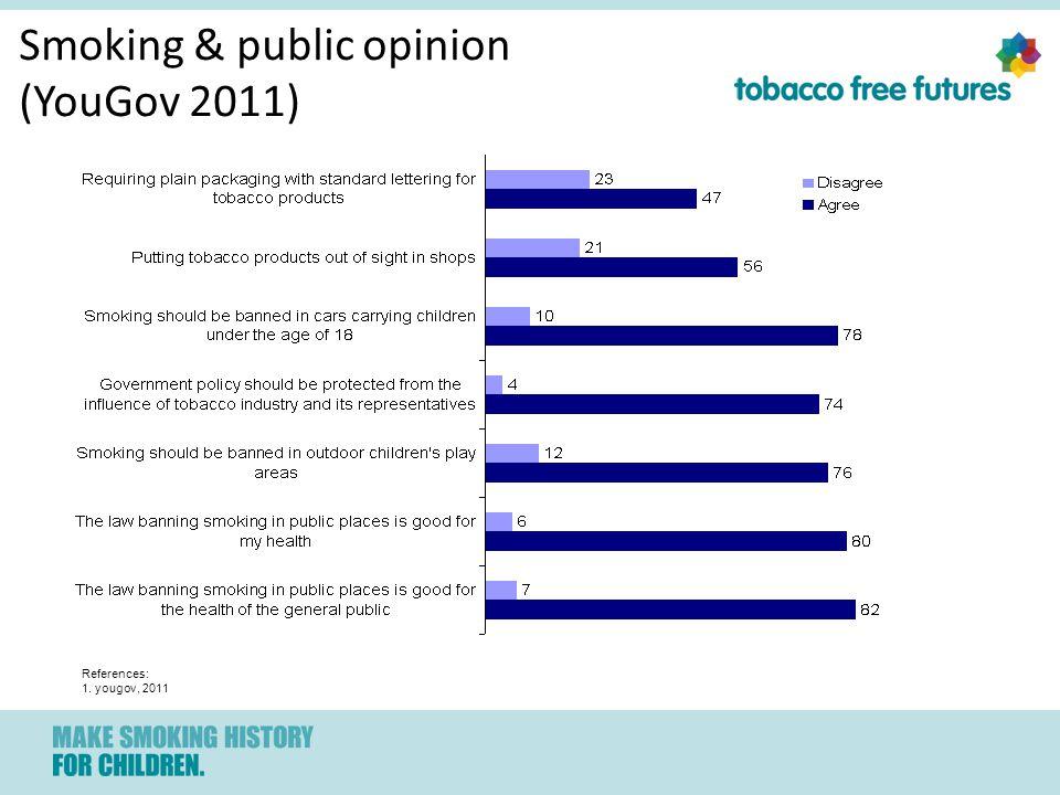 Smoking & public opinion (YouGov 2011) References: 1. yougov, 2011