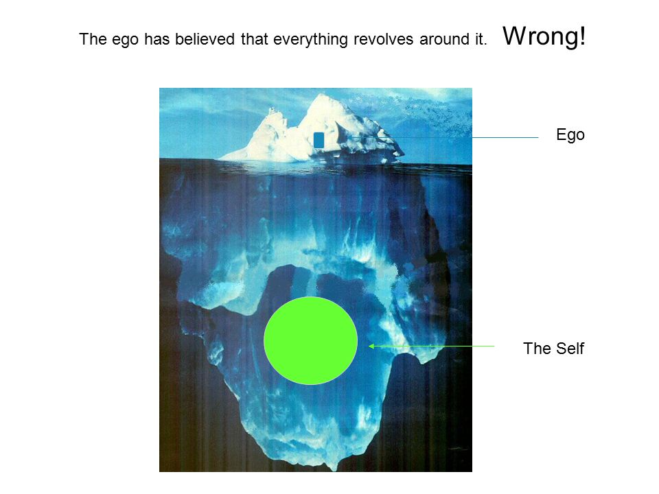 Ego The Self The ego has believed that everything revolves around it. Wrong!