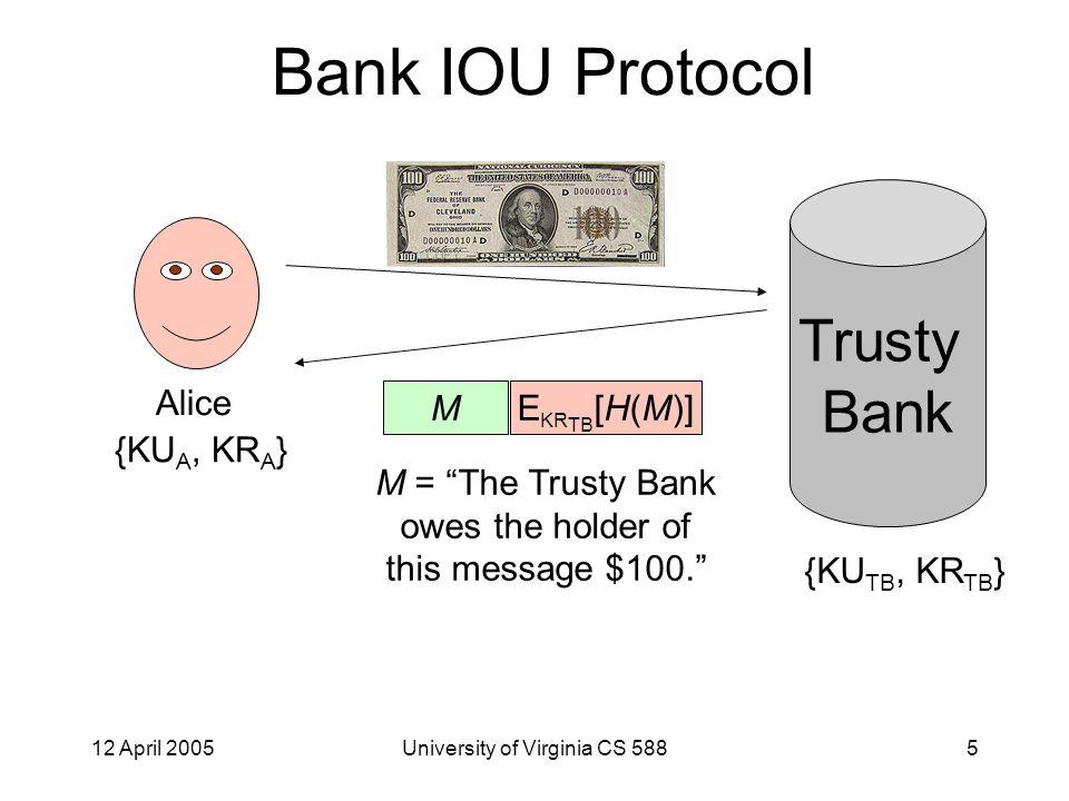 12 April 2005University of Virginia CS 5886 Bank IOU Protocol Alice {KU A, KR A } Trusty Bank {KU TB, KR TB } M E KR TB [H(M)] Bob M E KR TB [H(M)] Bob's secret curry recipe E KU A [Bob's secret curry recipe]