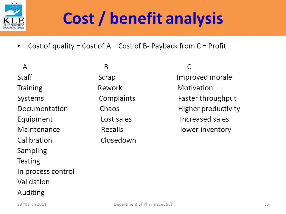 Cost / benefit analysis 28 March 2011Department of Pharmaceutics35 Cost of quality = Cost of A – Cost of B- Payback from C = Profit A B C Staff Scrap