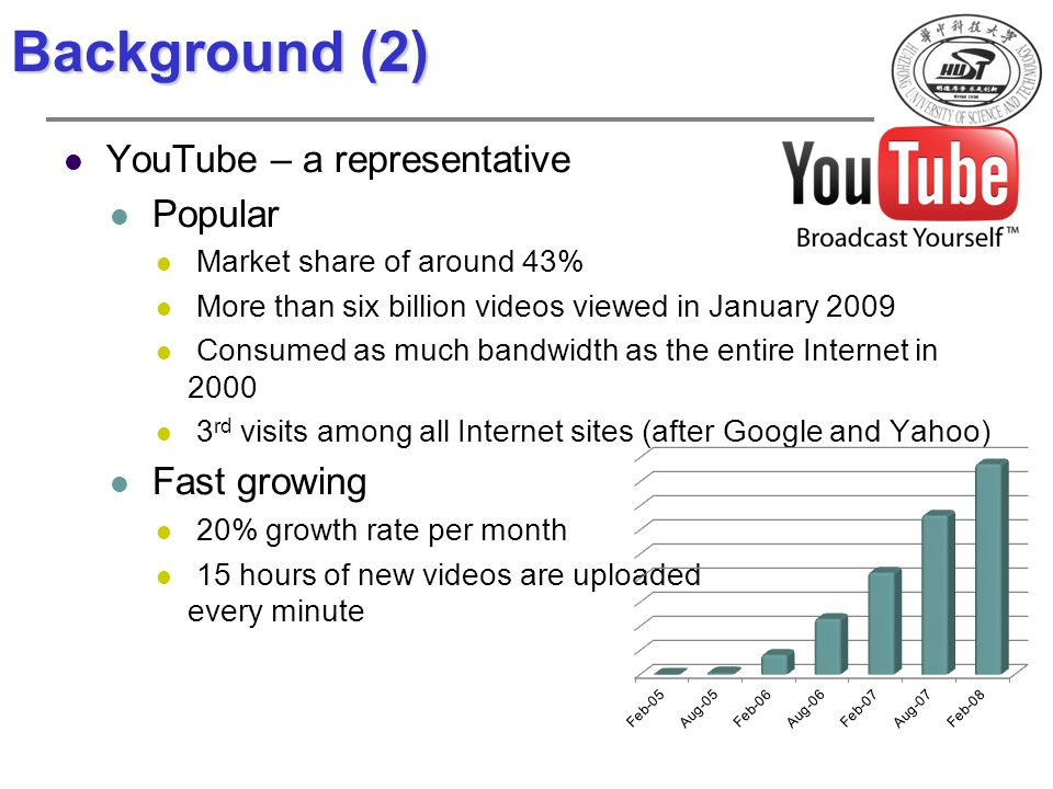 Background (2) YouTube – a representative Popular Market share of around 43% More than six billion videos viewed in January 2009 Consumed as much band