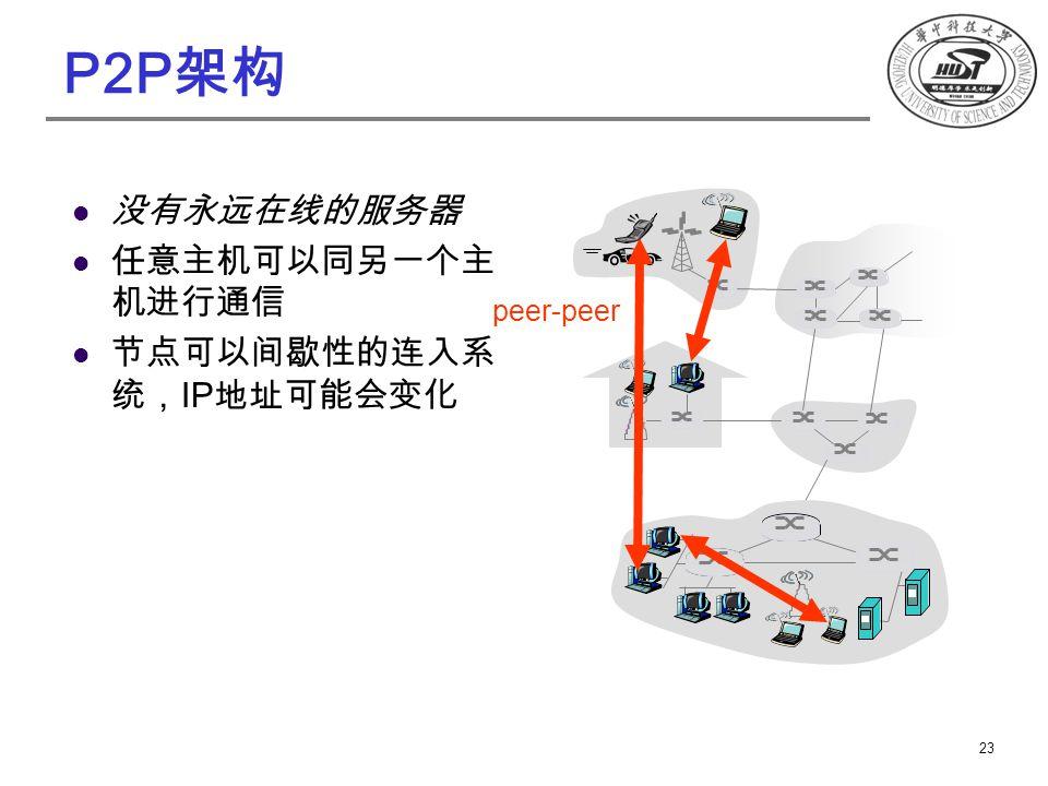 P2P 架构 没有永远在线的服务器 任意主机可以同另一个主 机进行通信 节点可以间歇性的连入系 统, IP 地址可能会变化 23 peer-peer