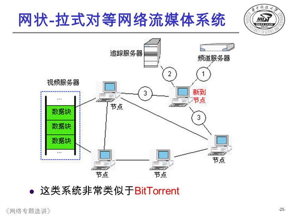 网状 - 拉式对等网络流媒体系统 这类系统非常类似于 BitTorrent -25- 《网络专题选讲》
