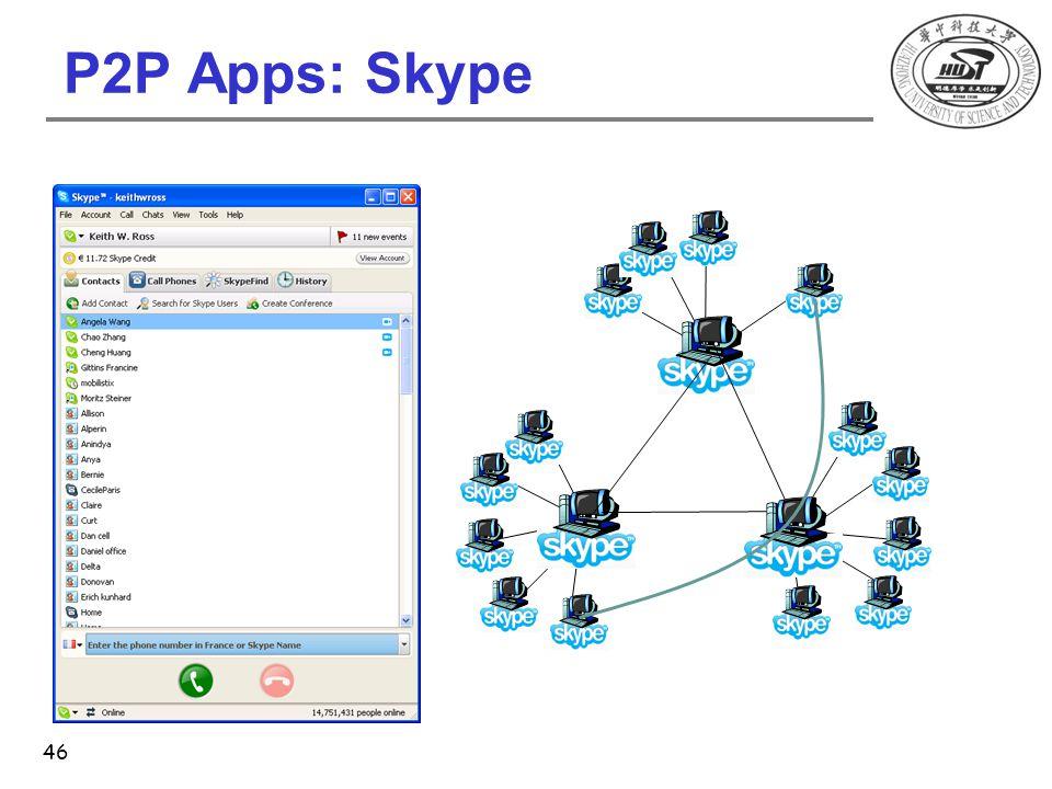P2P Apps: Skype 46