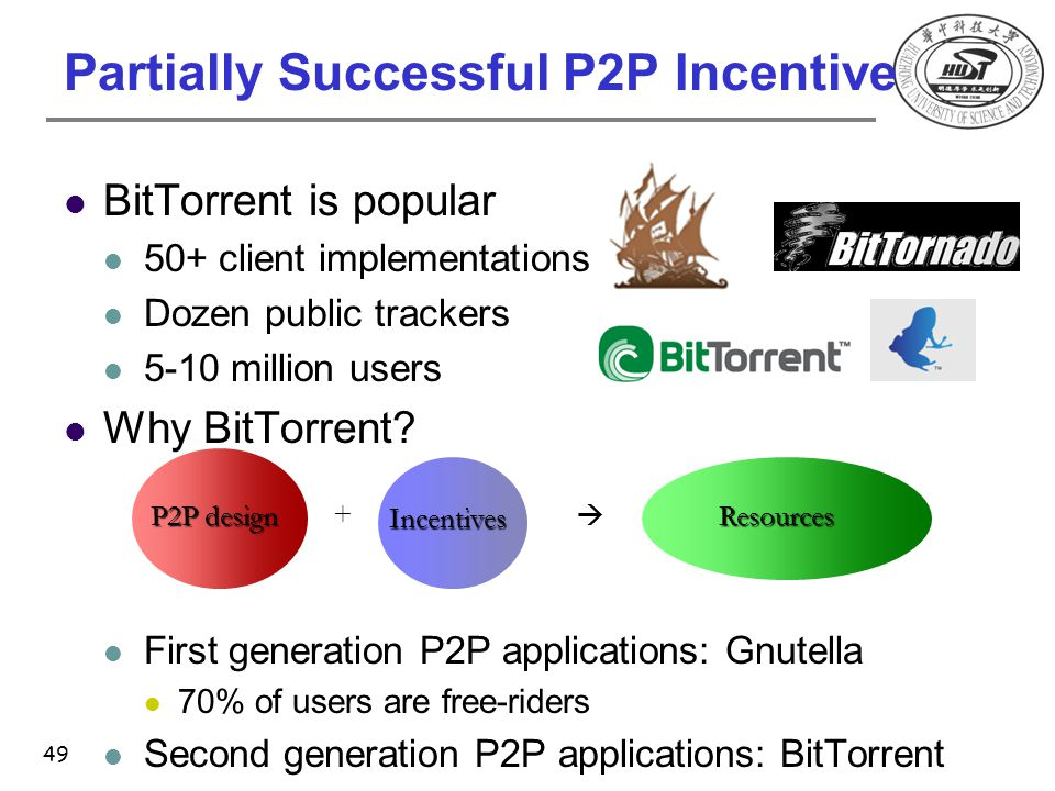 Partially Successful P2P Incentive BitTorrent is popular 50+ client implementations Dozen public trackers 5-10 million users Why BitTorrent? First gen