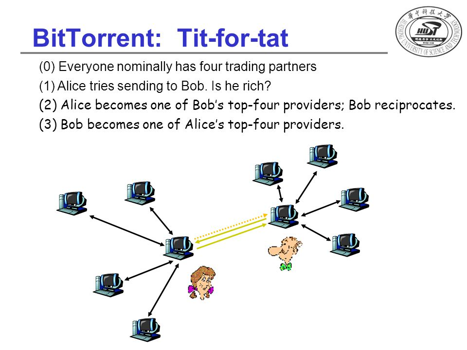BitTorrent: Tit-for-tat (1) Alice tries sending to Bob. Is he rich? (2) Alice becomes one of Bob's top-four providers; Bob reciprocates. (3) Bob becom