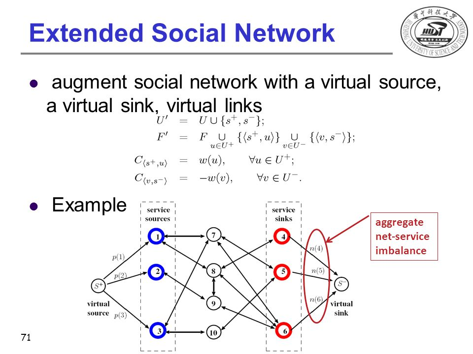 Extended Social Network augment social network with a virtual source, a virtual sink, virtual links Example aggregate net-service imbalance 71