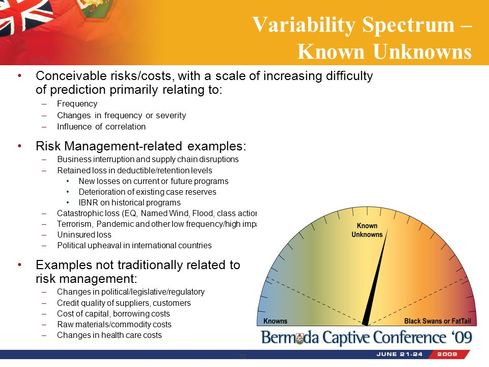 Variability Spectrum – Known Unknowns Conceivable risks/costs, with a scale of increasing difficulty of prediction primarily relating to: –Frequency –Changes in frequency or severity –Influence of correlation Risk Management-related examples: –Business interruption and supply chain disruptions –Retained loss in deductible/retention levels New losses on current or future programs Deterioration of existing case reserves IBNR on historical programs –Catastrophic loss (EQ, Named Wind, Flood, class action litigation, etc.) –Terrorism, Pandemic and other low frequency/high impact catastrophe events –Uninsured loss –Political upheaval in international countries Examples not traditionally related to risk management: –Changes in political/legislative/regulatory –Credit quality of suppliers, customers –Cost of capital, borrowing costs –Raw materials/commodity costs –Changes in health care costs 10