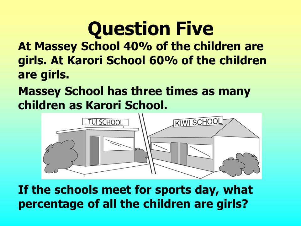 Question Five At Massey School 40% of the children are girls. At Karori School 60% of the children are girls. Massey School has three times as many ch