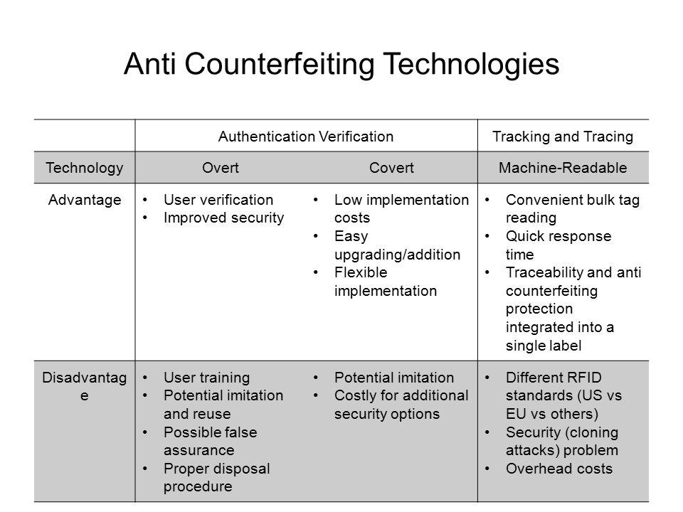 Anti Counterfeiting Technologies Authentication VerificationTracking and Tracing TechnologyOvertCovertMachine-Readable AdvantageUser verification Impr