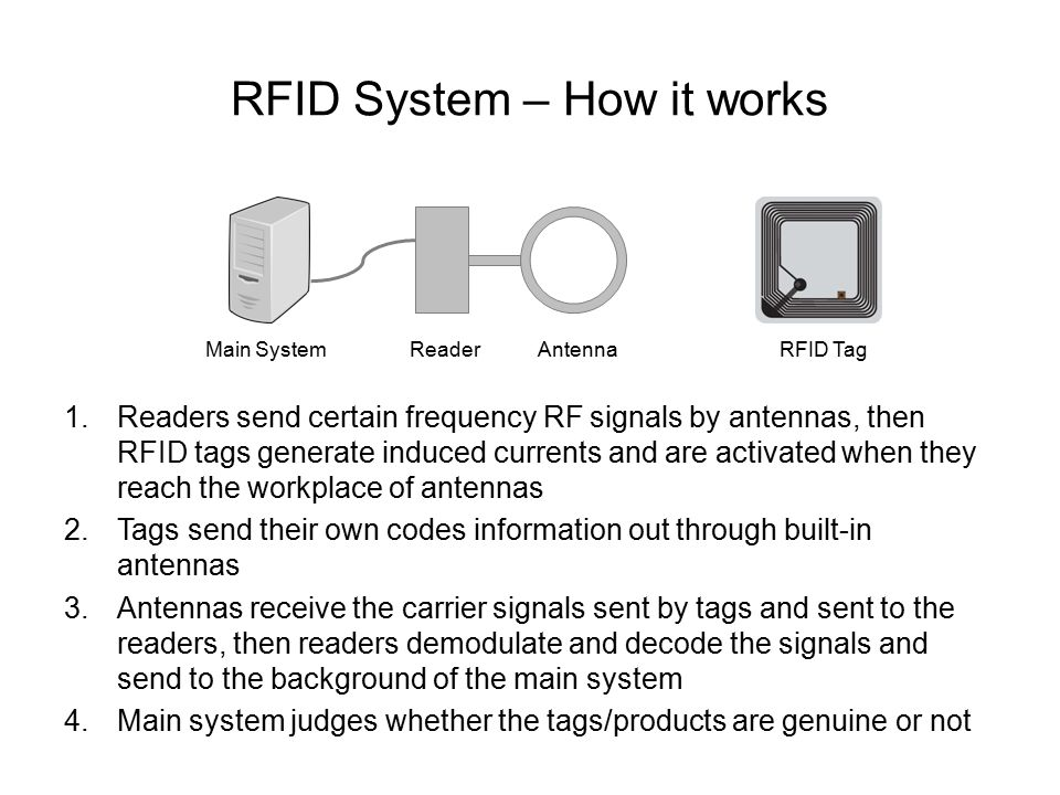 RFID System – How it works 1.Readers send certain frequency RF signals by antennas, then RFID tags generate induced currents and are activated when th