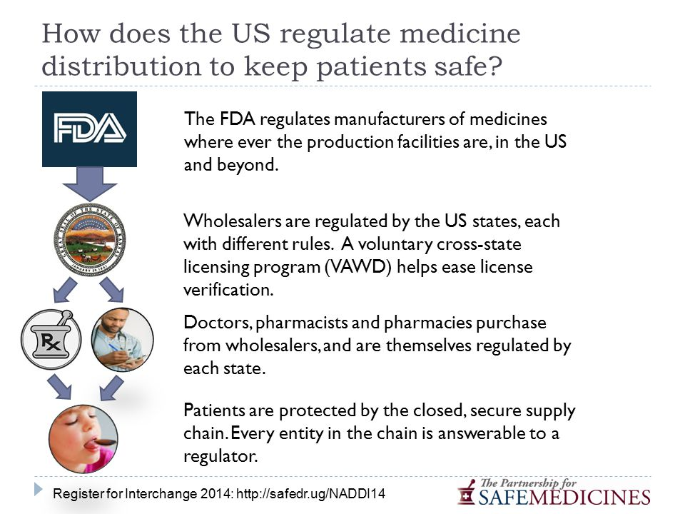 How does the US regulate medicine distribution to keep patients safe.