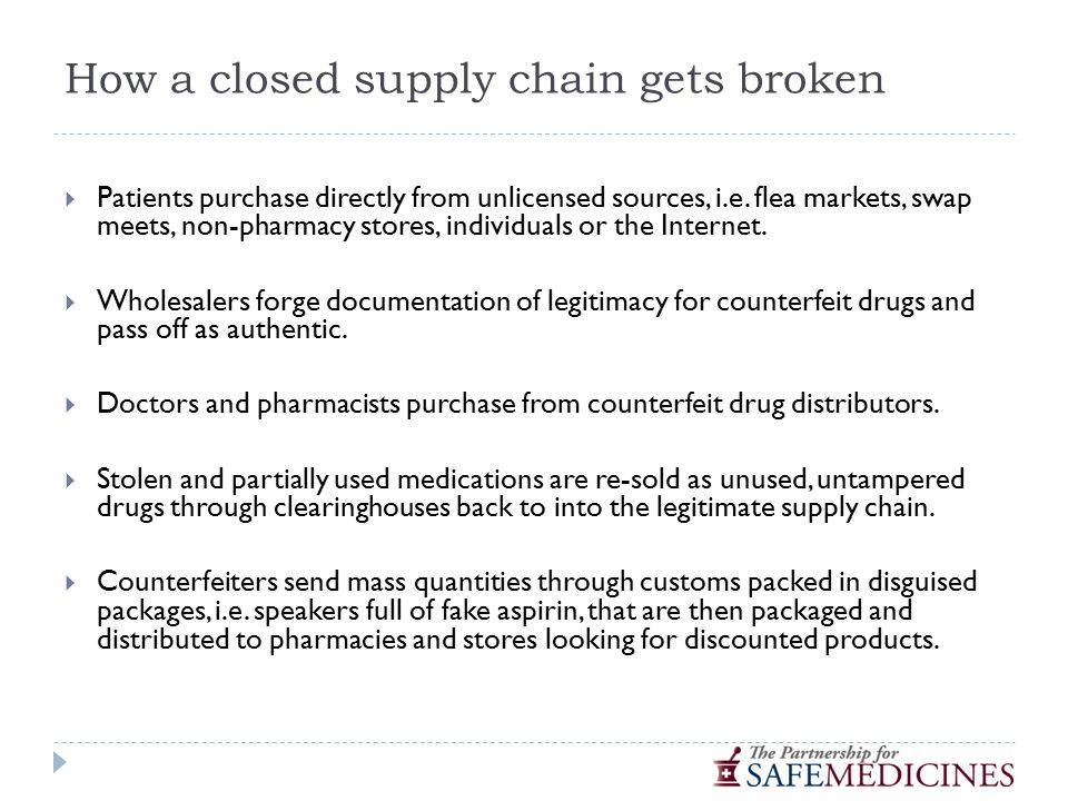 How a closed supply chain gets broken  Patients purchase directly from unlicensed sources, i.e.