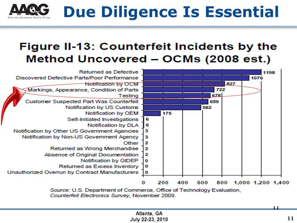 Atlanta, GA July 22-23, 2010 11 Due Diligence Is Essential 11