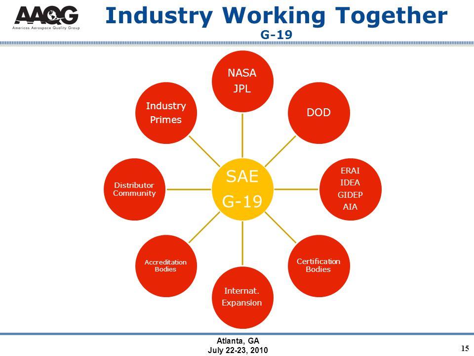 Atlanta, GA July 22-23, 2010 15 Industry Working Together G-19 SAE G-19 NASA JPL DOD ERAI IDEA GIDEP AIA Certification Bodies Internat.
