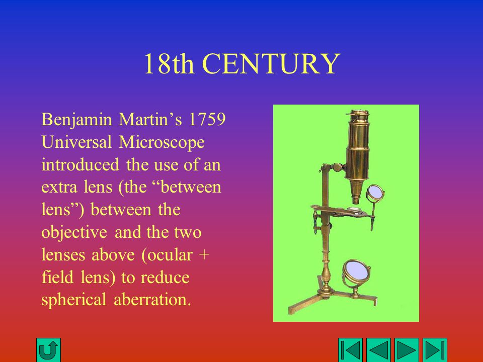 "18th CENTURY Benjamin Martin's 1759 Universal Microscope introduced the use of an extra lens (the ""between lens"") between the objective and the two le"