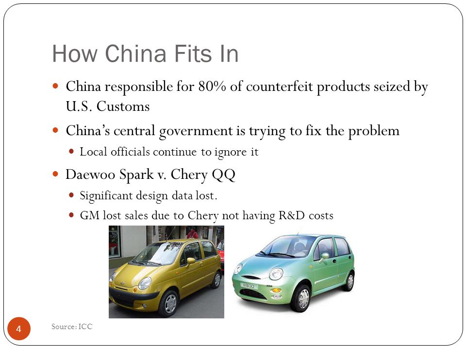How China Fits In China responsible for 80% of counterfeit products seized by U.S. Customs China's central government is trying to fix the problem Loc
