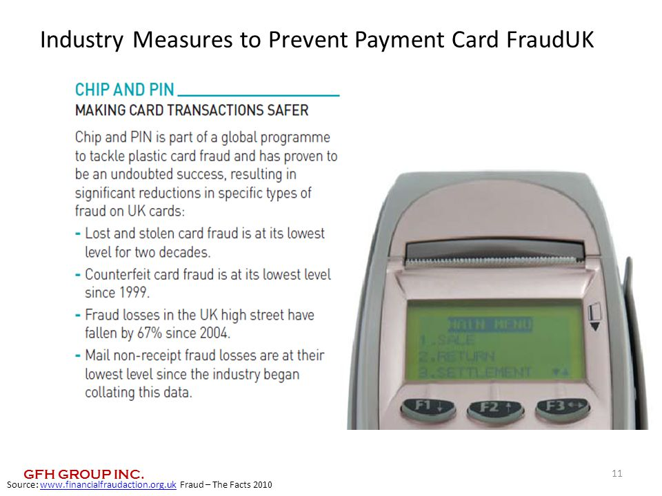 11 Source: www.financialfraudaction.org.uk Fraud – The Facts 2010www.financialfraudaction.org.uk Industry Measures to Prevent Payment Card FraudUK GFH GROUP INC.
