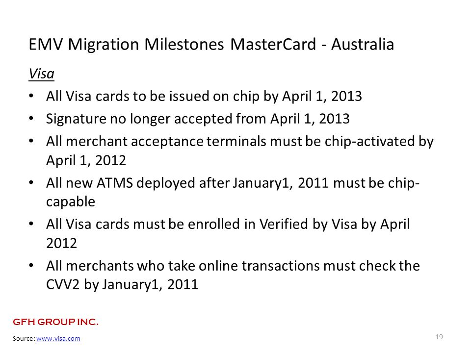 EMV Migration Milestones MasterCard - Australia Visa All Visa cards to be issued on chip by April 1, 2013 Signature no longer accepted from April 1, 2013 All merchant acceptance terminals must be chip-activated by April 1, 2012 All new ATMS deployed after January1, 2011 must be chip- capable All Visa cards must be enrolled in Verified by Visa by April 2012 All merchants who take online transactions must check the CVV2 by January1, 2011 19 Source: www.visa.comwww.visa.com GFH GROUP INC.