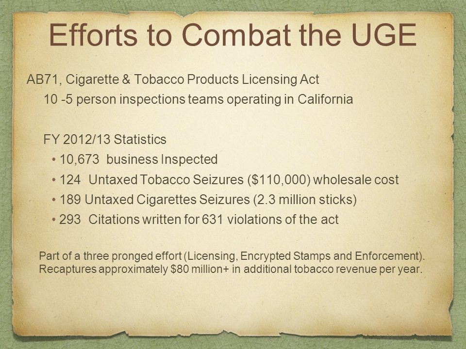 Efforts to Combat the UGE AB71, Cigarette & Tobacco Products Licensing Act 10 -5 person inspections teams operating in California FY 2012/13 Statistic