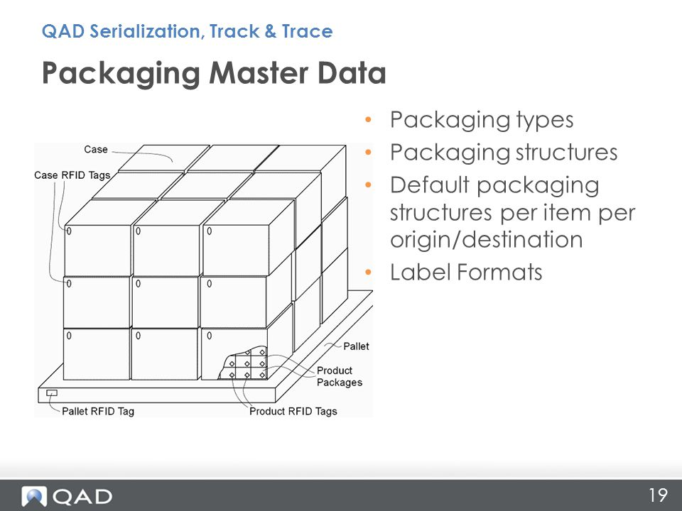 19 Packaging types Packaging structures Default packaging structures per item per origin/destination Label Formats Packaging Master Data QAD Serialization, Track & Trace