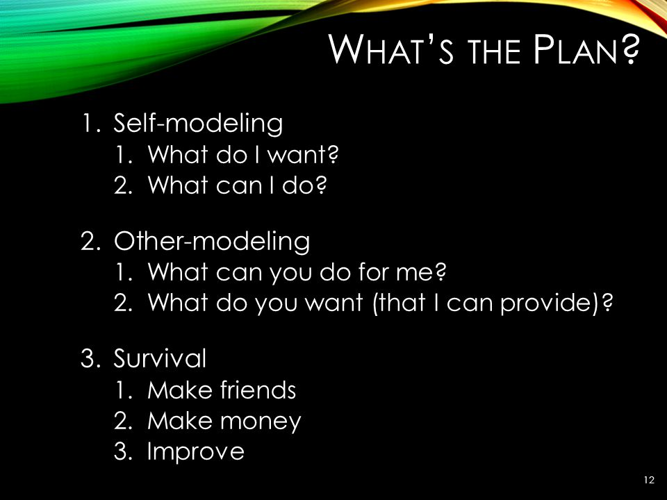 W HAT ' S THE P LAN ? 1.Self-modeling 1.What do I want? 2.What can I do? 2.Other-modeling 1.What can you do for me? 2.What do you want (that I can pro