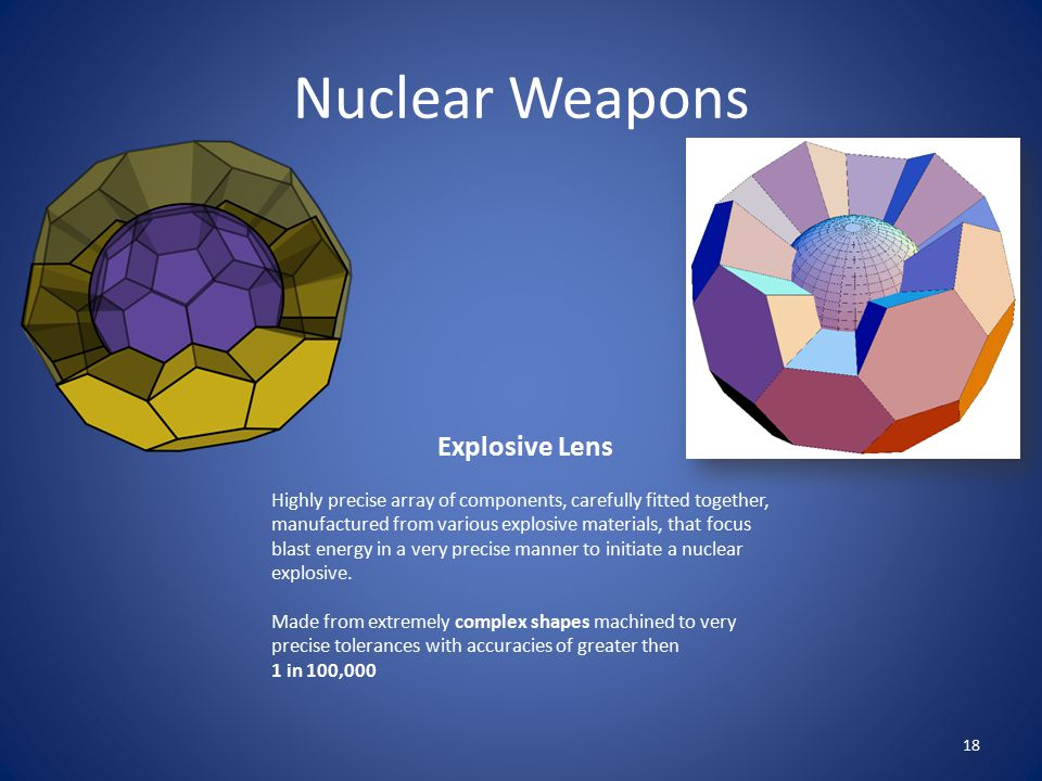 Nuclear Weapons Explosive Lens Highly precise array of components, carefully fitted together, manufactured from various explosive materials, that focus blast energy in a very precise manner to initiate a nuclear explosive.
