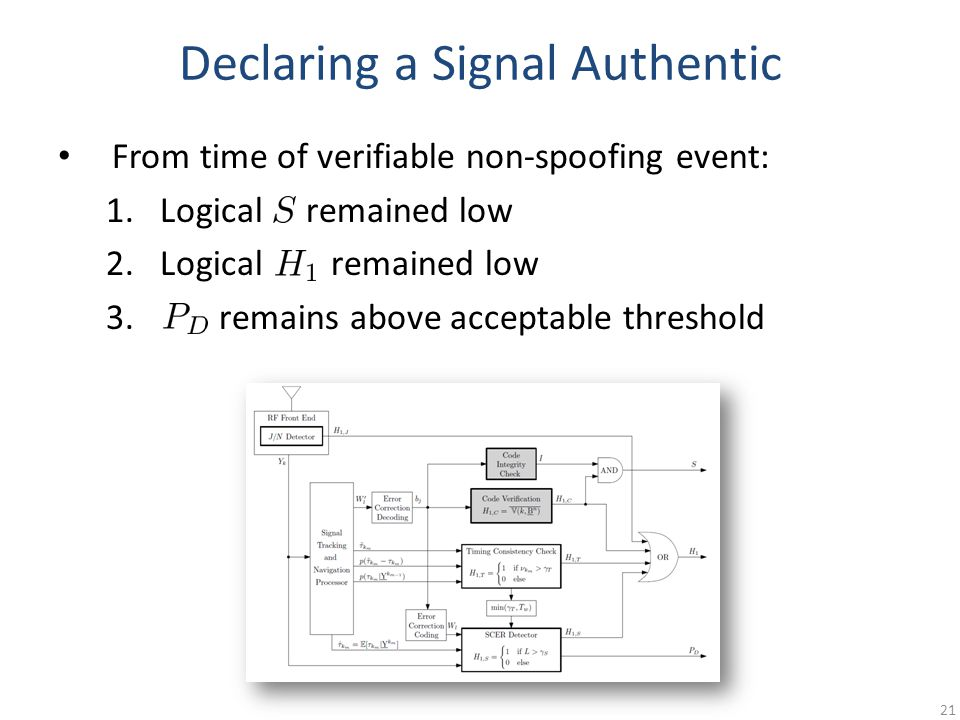 Declaring a Signal Authentic From time of verifiable non-spoofing event: 1.Logical remained low 2.Logical remained low 3.