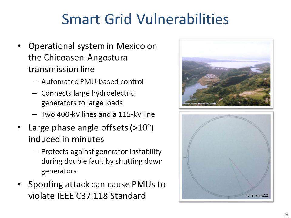 Smart Grid Vulnerabilities Operational system in Mexico on the Chicoasen-Angostura transmission line – Automated PMU-based control – Connects large hydroelectric generators to large loads – Two 400-kV lines and a 115-kV line Large phase angle offsets (>10 ○ ) induced in minutes – Protects against generator instability during double fault by shutting down generators Spoofing attack can cause PMUs to violate IEEE C37.118 Standard 38 [SheHum&12]