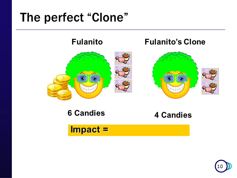 10 The perfect Clone 6 Candies Impact = FulanitoFulanito's Clone 4 Candies