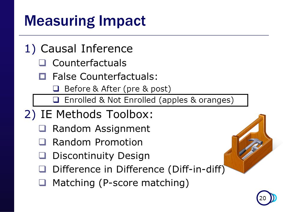 20 Measuring Impact 1)Causal Inference  Counterfactuals  False Counterfactuals:  Before & After (pre & post)  Enrolled & Not Enrolled (apples & oranges) 2)IE Methods Toolbox:  Random Assignment  Random Promotion  Discontinuity Design  Difference in Difference (Diff-in-diff)  Matching (P-score matching)