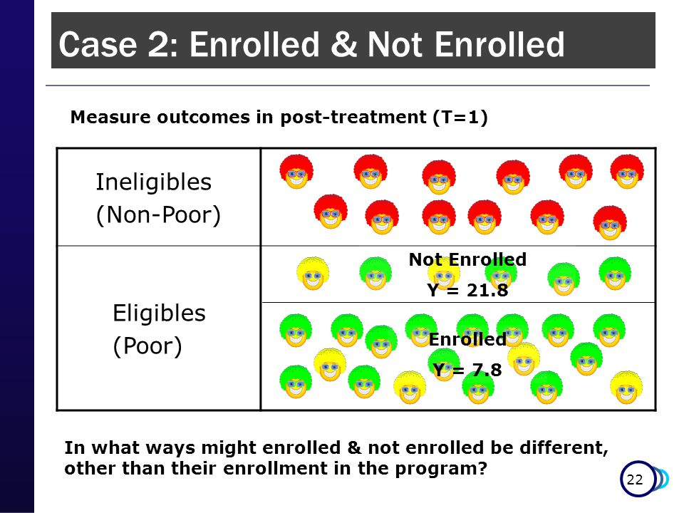 22 Ineligibles (Non-Poor) Eligibles (Poor) Measure outcomes in post-treatment (T=1) In what ways might enrolled & not enrolled be different, other than their enrollment in the program.