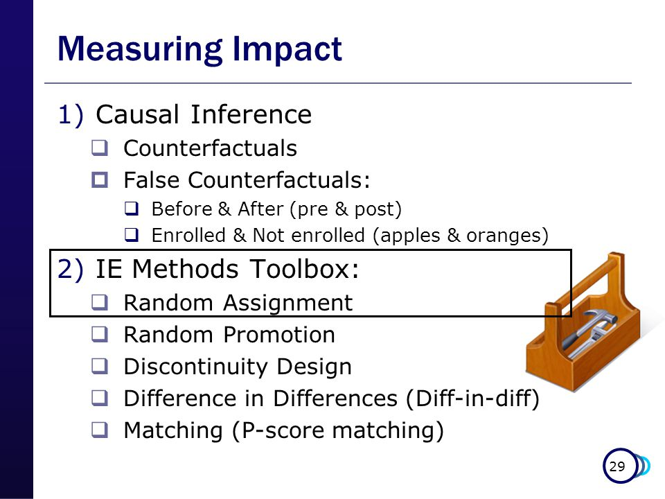 29 Measuring Impact 1)Causal Inference  Counterfactuals  False Counterfactuals:  Before & After (pre & post)  Enrolled & Not enrolled (apples & oranges) 2)IE Methods Toolbox:  Random Assignment  Random Promotion  Discontinuity Design  Difference in Differences (Diff-in-diff)  Matching (P-score matching)