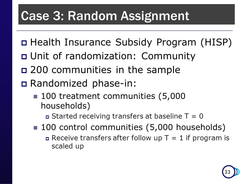  Health Insurance Subsidy Program (HISP)  Unit of randomization: Community  200 communities in the sample  Randomized phase-in: 100 treatment communities (5,000 households)  Started receiving transfers at baseline T = 0 100 control communities (5,000 households)  Receive transfers after follow up T = 1 if program is scaled up Case 3: Random Assignment 33