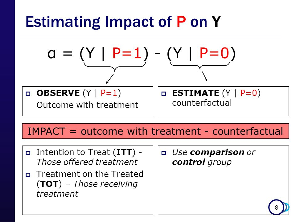 8 Estimating Impact of P on Y  OBSERVE (Y | P=1) Outcome with treatment  ESTIMATE (Y | P=0) counterfactual α = (Y | P=1) - (Y | P=0) IMPACT = outcome with treatment - counterfactual  Intention to Treat (ITT) - Those offered treatment  Treatment on the Treated (TOT) – Those receiving treatment  Use comparison or control group