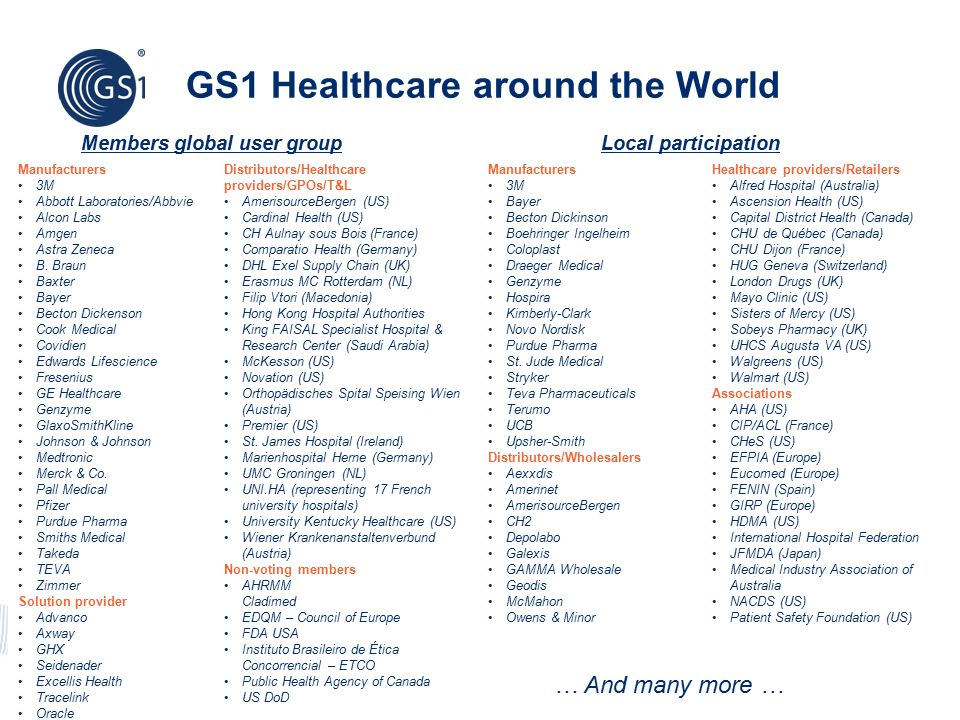 © 2011 GS1 GS1 Healthcare around the World Manufacturers 3M Abbott Laboratories/Abbvie Alcon Labs Amgen Astra Zeneca B. Braun Baxter Bayer Becton Dick
