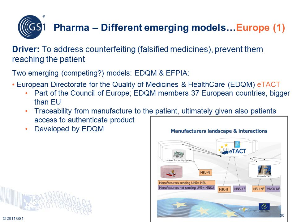 © 2011 GS1 Pharma – Different emerging models…Europe (1) 30 Driver:To address counterfeiting (falsified medicines), prevent them reaching the patient