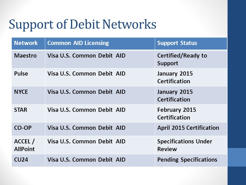 Support of Debit Networks NetworkCommon AID LicensingSupport Status MaestroVisa U.S. Common Debit AIDCertified/Ready to Support PulseVisa U.S. Common