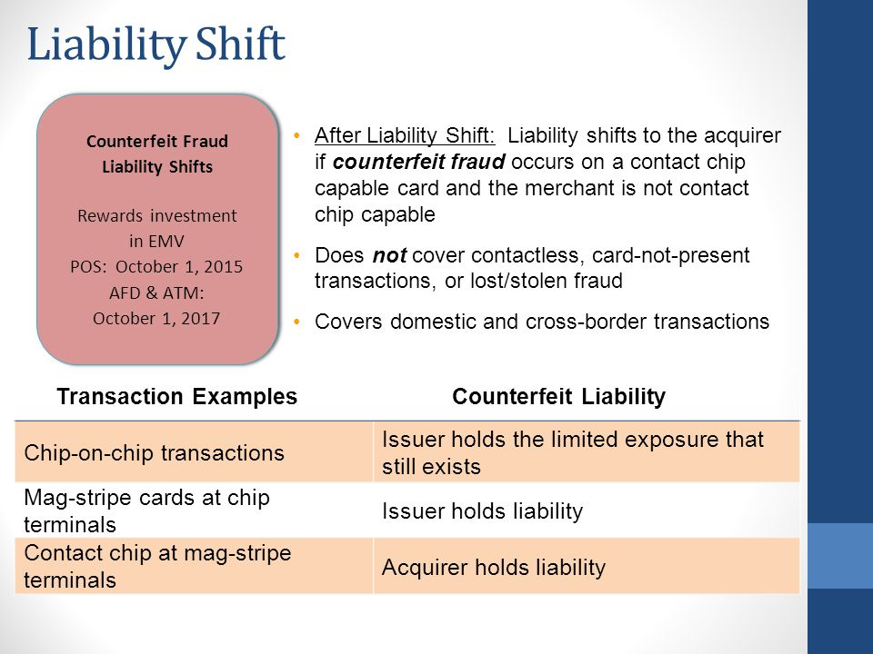 Liability Shift After Liability Shift: Liability shifts to the acquirer if counterfeit fraud occurs on a contact chip capable card and the merchant is