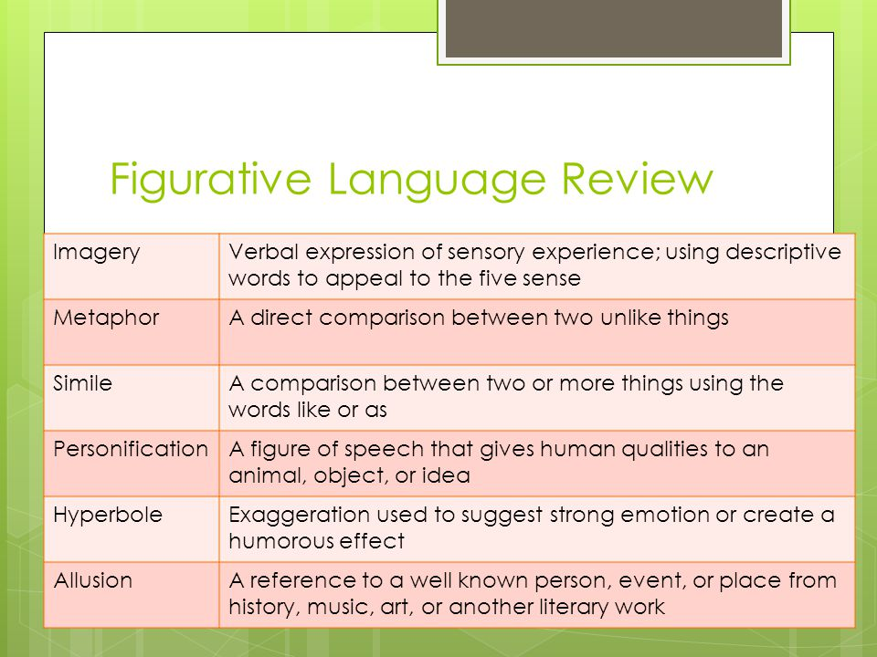 Figurative Language Review Define the following terms in your R+J Packets ImageryVerbal expression of sensory experience; using descriptive words to a