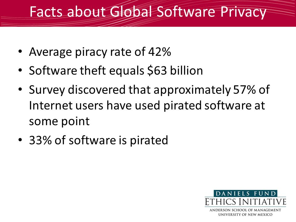 Facts about Global Software Privacy Average piracy rate of 42% Software theft equals $63 billion Survey discovered that approximately 57% of Internet users have used pirated software at some point 33% of software is pirated