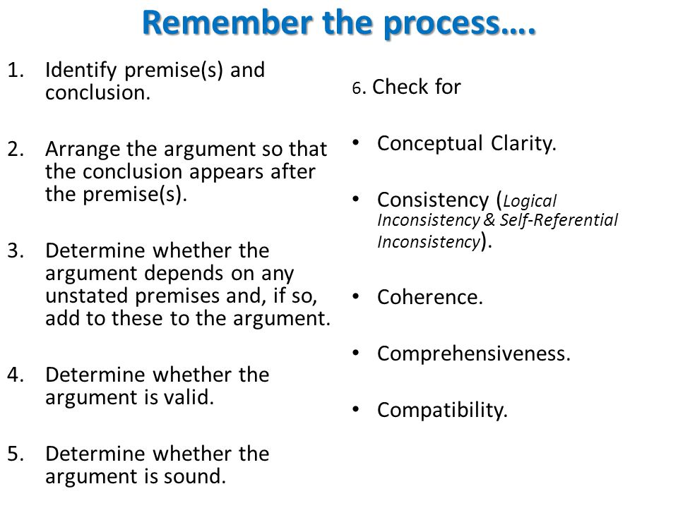 Remember the process….1.Identify premise(s) and conclusion.