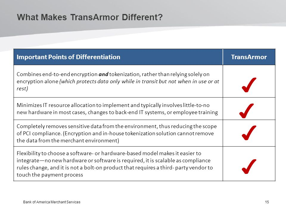 What Makes TransArmor Different.