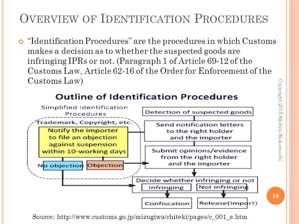 """O VERVIEW OF I DENTIFICATION P ROCEDURES """"Identification Procedures"""" are the procedures in which Customs makes a decision as to whether the suspected"""