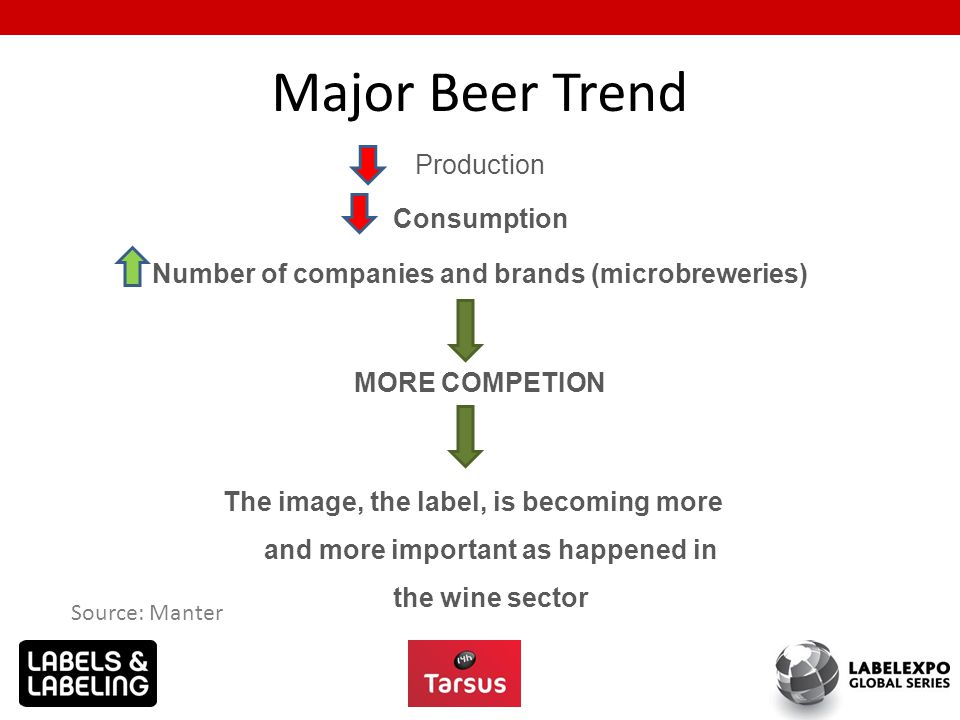Production Consumption Number of companies and brands (microbreweries) MORE COMPETION The image, the label, is becoming more and more important as happened in the wine sector Source: Manter Major Beer Trend