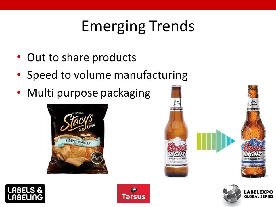 Emerging Trends Out to share products Speed to volume manufacturing Multi purpose packaging