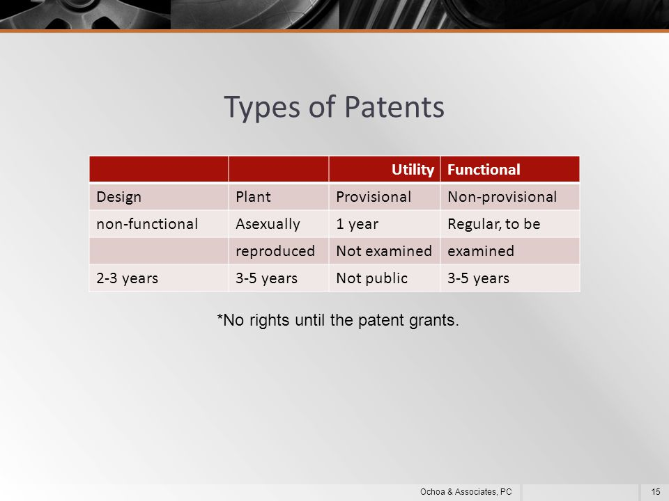 Types of Patents 15Ochoa & Associates, PC UtilityFunctional DesignPlantProvisionalNon-provisional non-functionalAsexually1 yearRegular, to be reproducedNot examinedexamined 2-3 years3-5 yearsNot public3-5 years *No rights until the patent grants.