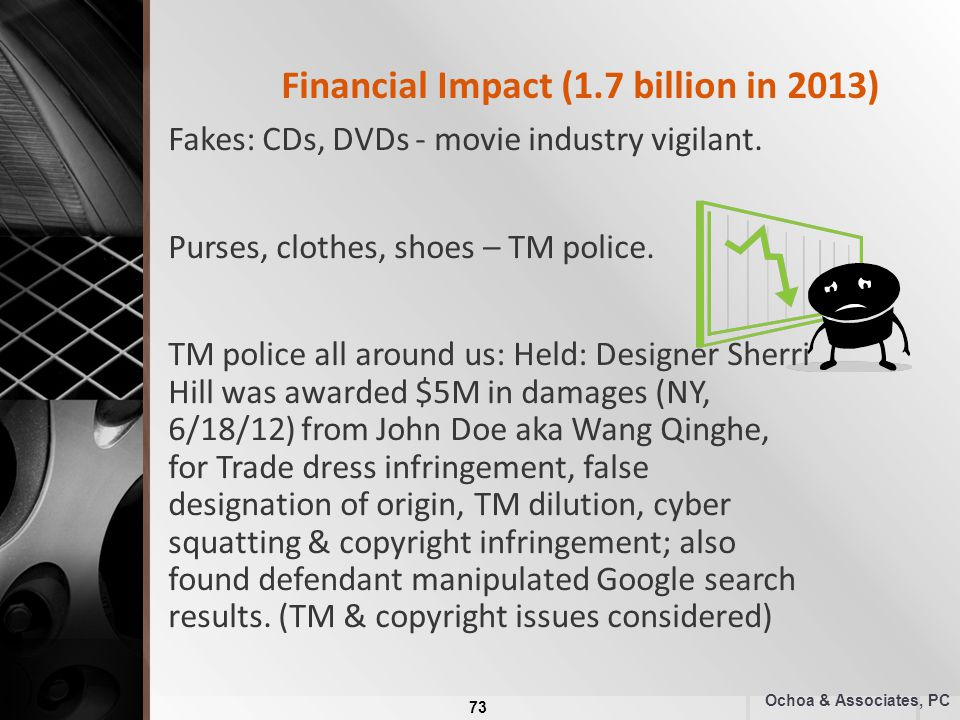 Financial Impact (1.7 billion in 2013) Fakes: CDs, DVDs - movie industry vigilant.